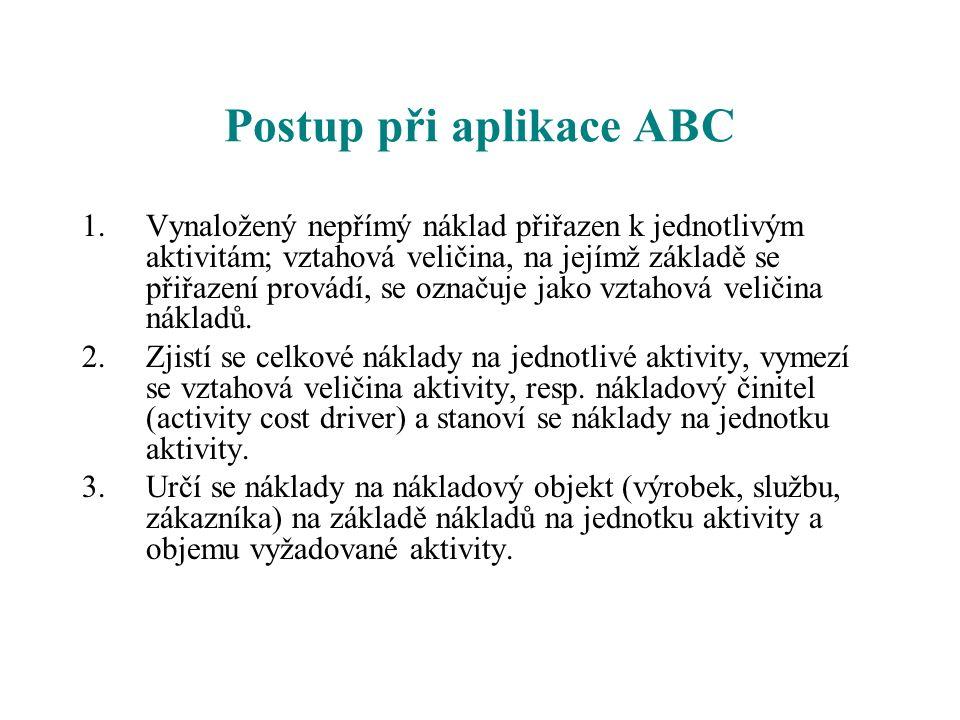 Postup při aplikace ABC 1.Vynaložený nepřímý náklad přiřazen k jednotlivým aktivitám; vztahová veličina, na jejímž základě se přiřazení provádí, se označuje jako vztahová veličina nákladů.