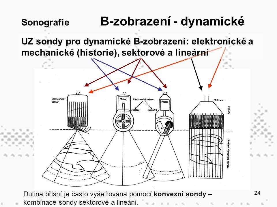 24 Sonografie B-zobrazení - dynamické UZ sondy pro dynamické B-zobrazení: elektronické a mechanické (historie), sektorové a lineární Dutina břišní je často vyšetřována pomocí konvexní sondy – kombinace sondy sektorové a lineání.
