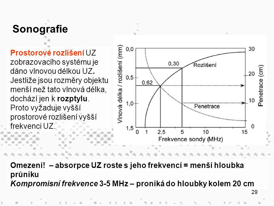 29 Omezení! – absorpce UZ roste s jeho frekvencí = menší hloubka průniku Kompromisní frekvence 3-5 MHz – proniká do hloubky kolem 20 cm Sonografie Pro