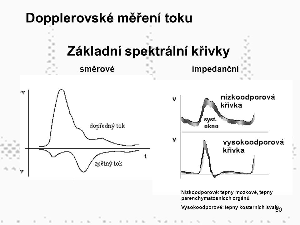 50 Dopplerovské měření toku Základní spektrální křivky směrové impedanční Nízkoodporové: tepny mozkové, tepny parenchymatosnícch orgánů Vysokoodporové: tepny kosterních svalů