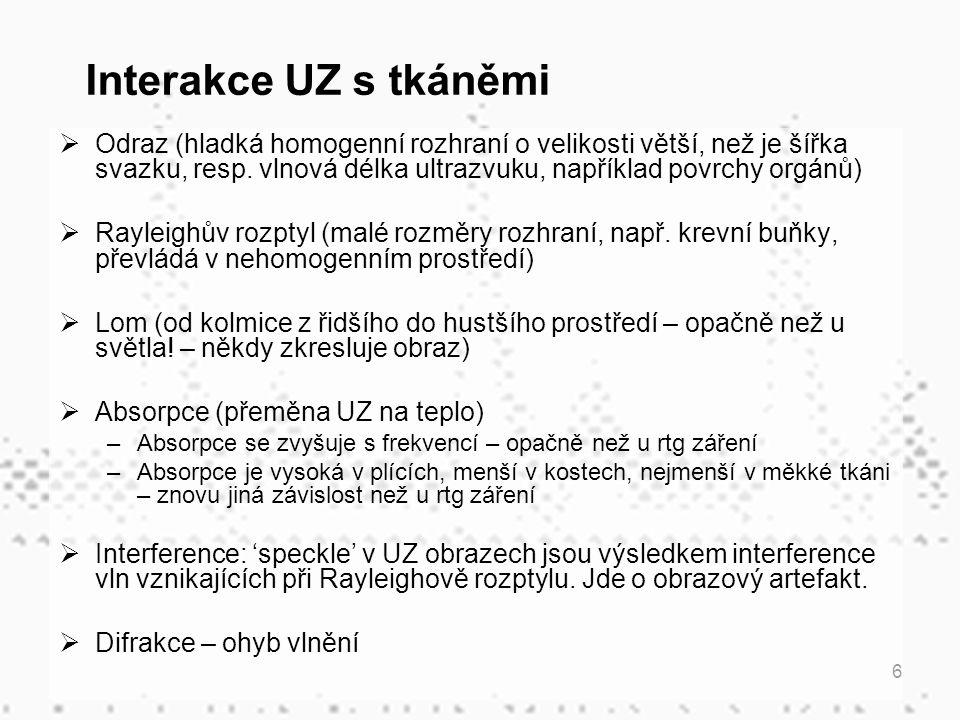 6 Interakce UZ s tkáněmi  Odraz (hladká homogenní rozhraní o velikosti větší, než je šířka svazku, resp. vlnová délka ultrazvuku, například povrchy o