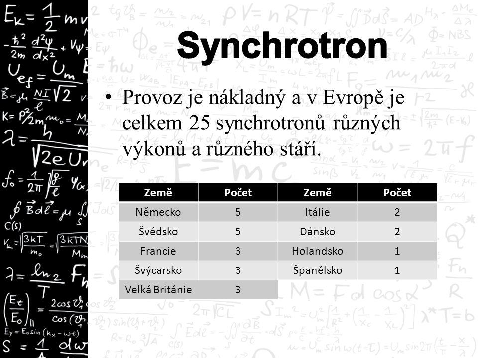 Provoz je nákladný a v Evropě je celkem 25 synchrotronů různých výkonů a různého stáří. ZeměPočetZeměPočet Německo5Itálie2 Švédsko5Dánsko2 Francie3Hol