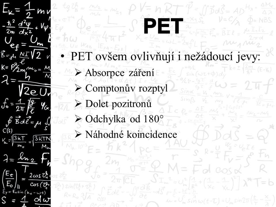 PET ovšem ovlivňují i nežádoucí jevy:  Absorpce záření  Comptonův rozptyl  Dolet pozitronů  Odchylka od 180°  Náhodné koincidence