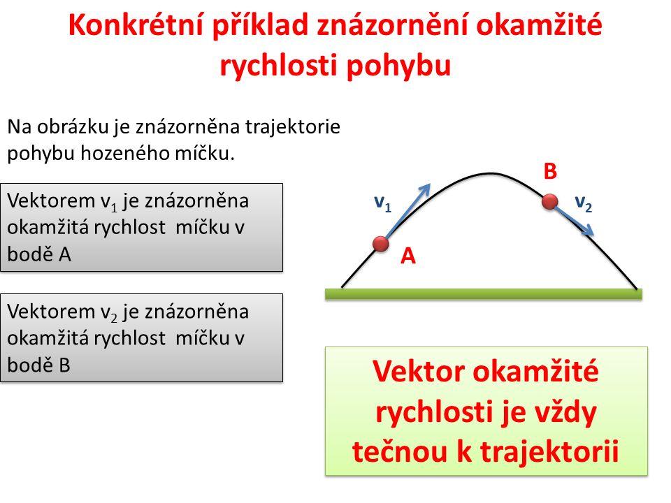 Konkrétní příklad znázornění okamžité rychlosti pohybu v1v1 v2v2 Na obrázku je znázorněna trajektorie pohybu hozeného míčku.
