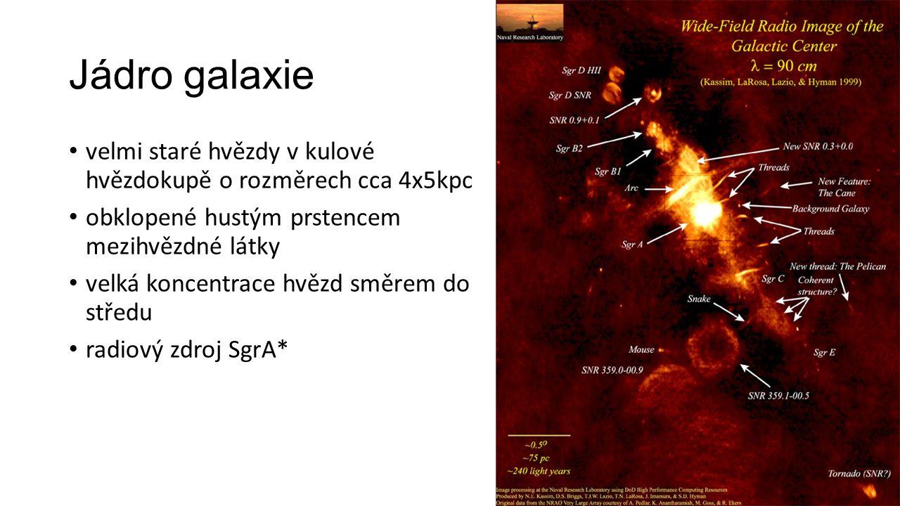 Jádro galaxie velmi staré hvězdy v kulové hvězdokupě o rozměrech cca 4x5kpc obklopené hustým prstencem mezihvězdné látky velká koncentrace hvězd směrem do středu radiový zdroj SgrA*