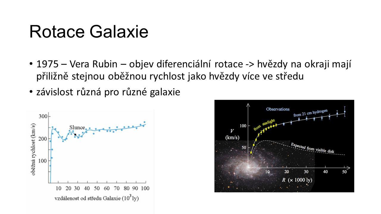 Rotace Galaxie 1975 – Vera Rubin – objev diferenciální rotace -> hvězdy na okraji mají přiližně stejnou oběžnou rychlost jako hvězdy více ve středu závislost různá pro různé galaxie