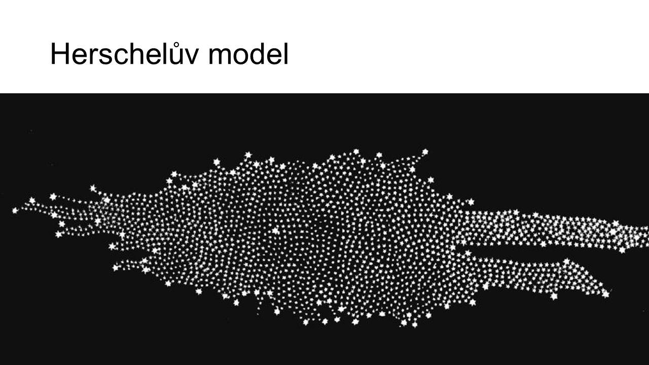 Herschelův model