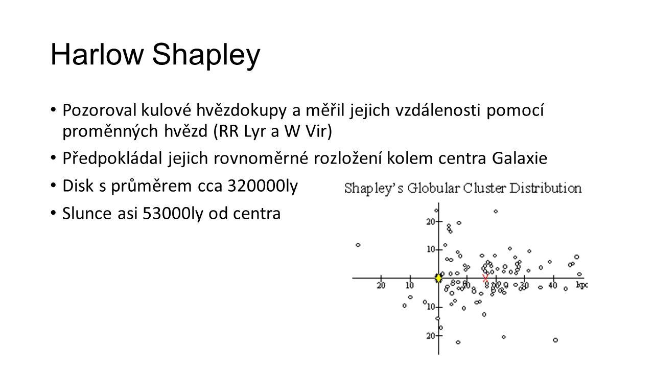 Harlow Shapley Pozoroval kulové hvězdokupy a měřil jejich vzdálenosti pomocí proměnných hvězd (RR Lyr a W Vir) Předpokládal jejich rovnoměrné rozložení kolem centra Galaxie Disk s průměrem cca 320000ly Slunce asi 53000ly od centra