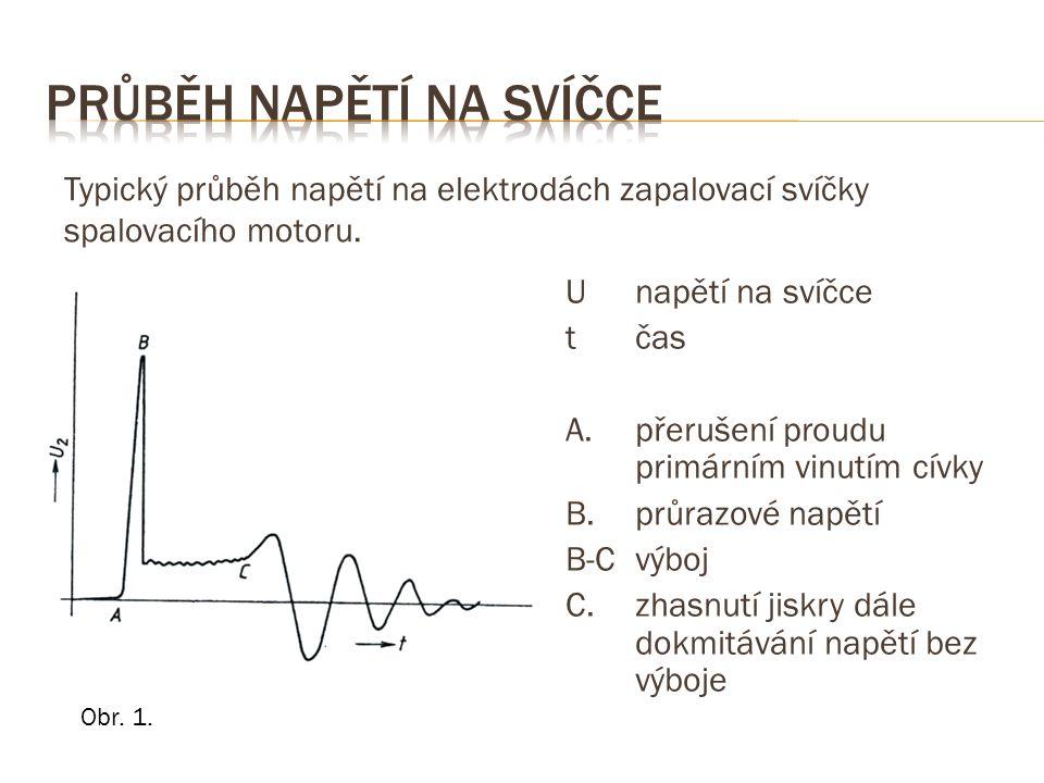 Obr. 1. Unapětí na svíčce tčas A. přerušení proudu primárním vinutím cívky B.