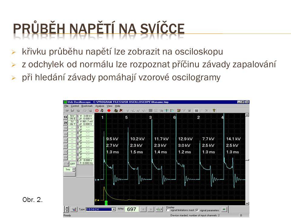 Obr. 2.  křivku průběhu napětí lze zobrazit na osciloskopu  z odchylek od normálu lze rozpoznat příčinu závady zapalování  při hledání závady pomáh