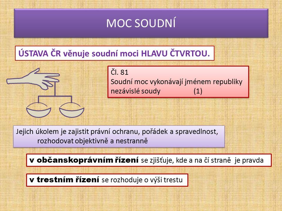 MOC SOUDNÍ ÚSTAVA ČR věnuje soudní moci HLAVU ČTVRTOU.