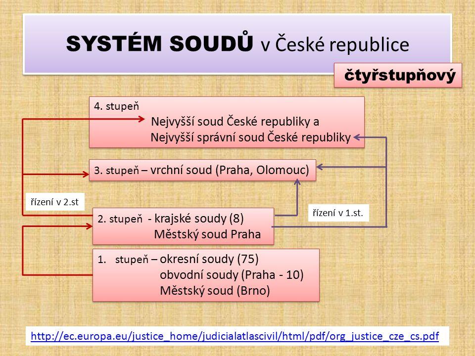 SYSTÉM SOUDŮ v České republice http://ec.europa.eu/justice_home/judicialatlascivil/html/pdf/org_justice_cze_cs.pdf čtyřstupňový 1.stupeň – okresní soudy (75) obvodní soudy (Praha - 10) Městský soud (Brno) 1.stupeň – okresní soudy (75) obvodní soudy (Praha - 10) Městský soud (Brno) 2.
