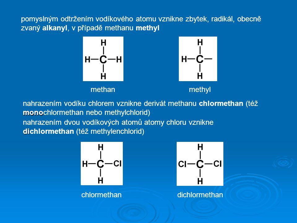 methan pomyslným odtržením vodíkového atomu vznikne zbytek, radikál, obecně zvaný alkanyl, v případě methanu methyl methyl mono nahrazením vodíku chlorem vznikne derivát methanu chlormethan (též monochlormethan nebo methylchlorid) di nahrazením dvou vodíkových atomů atomy chloru vznikne dichlormethan (též methylenchlorid) chlormethandichlormethan