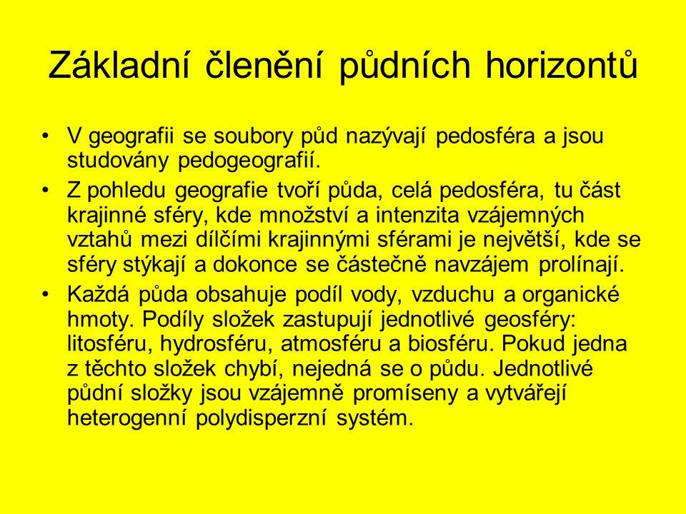 Základní členění půdních horizontů V geografii se soubory půd nazývají pedosféra a jsou studovány pedogeografií. Z pohledu geografie tvoří půda, celá