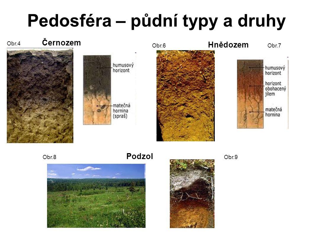 Pedosféra – půdní typy a druhy Obr.4 Černozem Obr.5 Obr.6 Hnědozem Obr.7 Obr.8 Podzol Obr.9