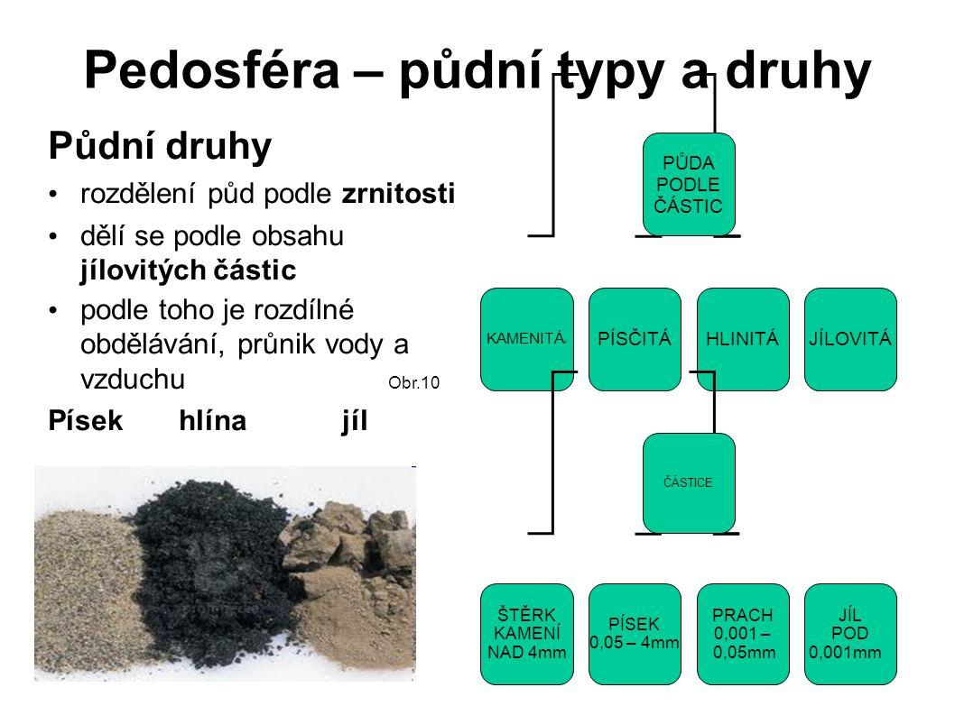 Pedosféra – půdní typy a druhy Půdní druhy rozdělení půd podle zrnitosti dělí se podle obsahu jílovitých částic podle toho je rozdílné obdělávání, prů