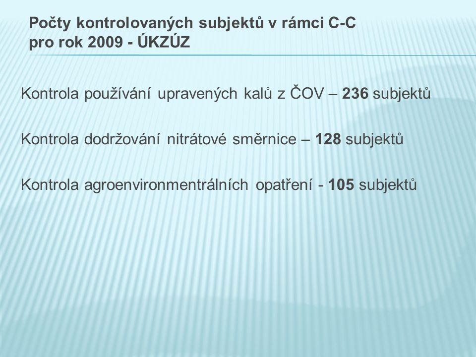 Počty kontrolovaných subjektů v rámci C-C pro rok 2009 - ÚKZÚZ Kontrola používání upravených kalů z ČOV – 236 subjektů Kontrola dodržování nitrátové směrnice – 128 subjektů Kontrola agroenvironmentrálních opatření - 105 subjektů