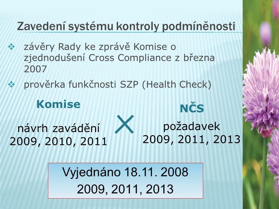 Zavedení systému kontroly podmíněnosti  závěry Rady ke zprávě Komise o zjednodušení Cross Compliance z března 2007  prověrka funkčnosti SZP (Health Check) Komise návrh zavádění 2009, 2010, 2011 Vyjednáno 18.11.
