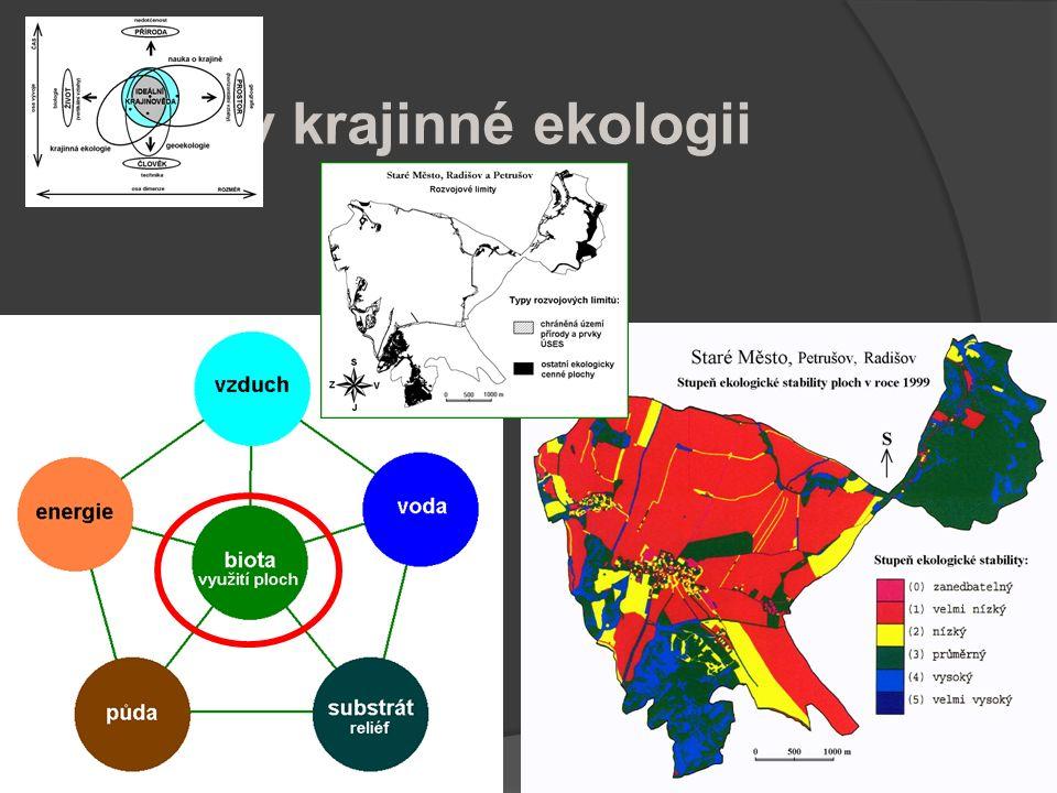 Krajina v krajinné ekologii