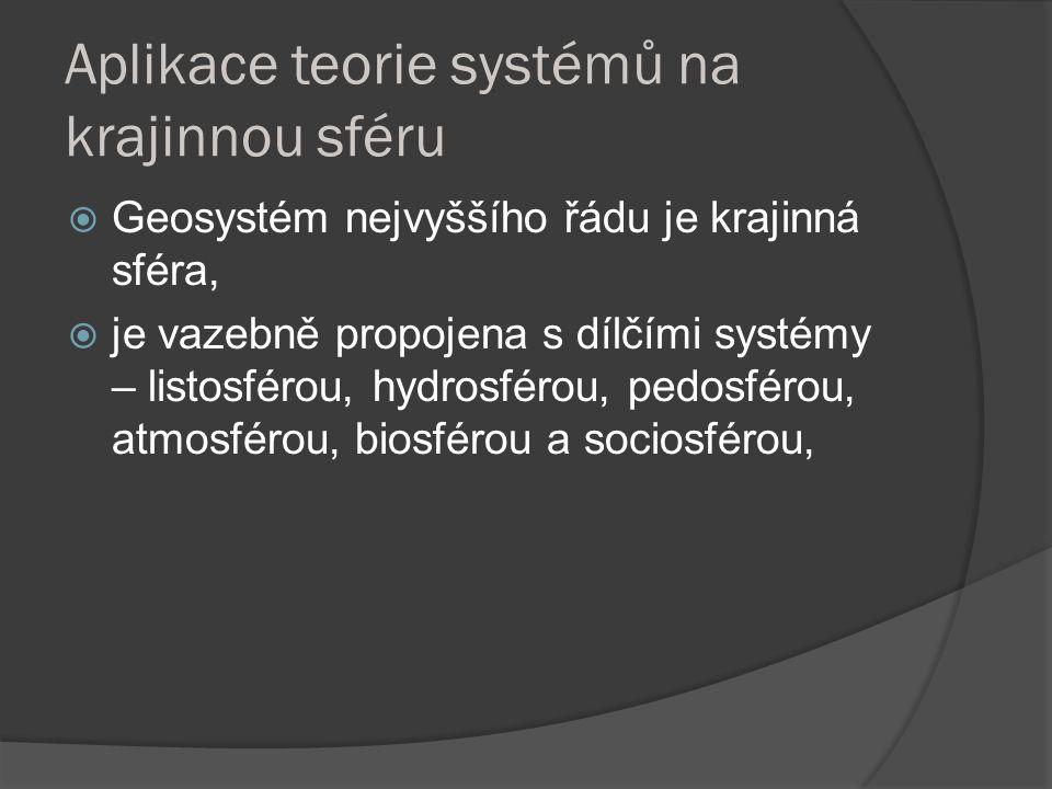 Aplikace teorie systémů na krajinnou sféru  Geosystém nejvyššího řádu je krajinná sféra,  je vazebně propojena s dílčími systémy – listosférou, hydr