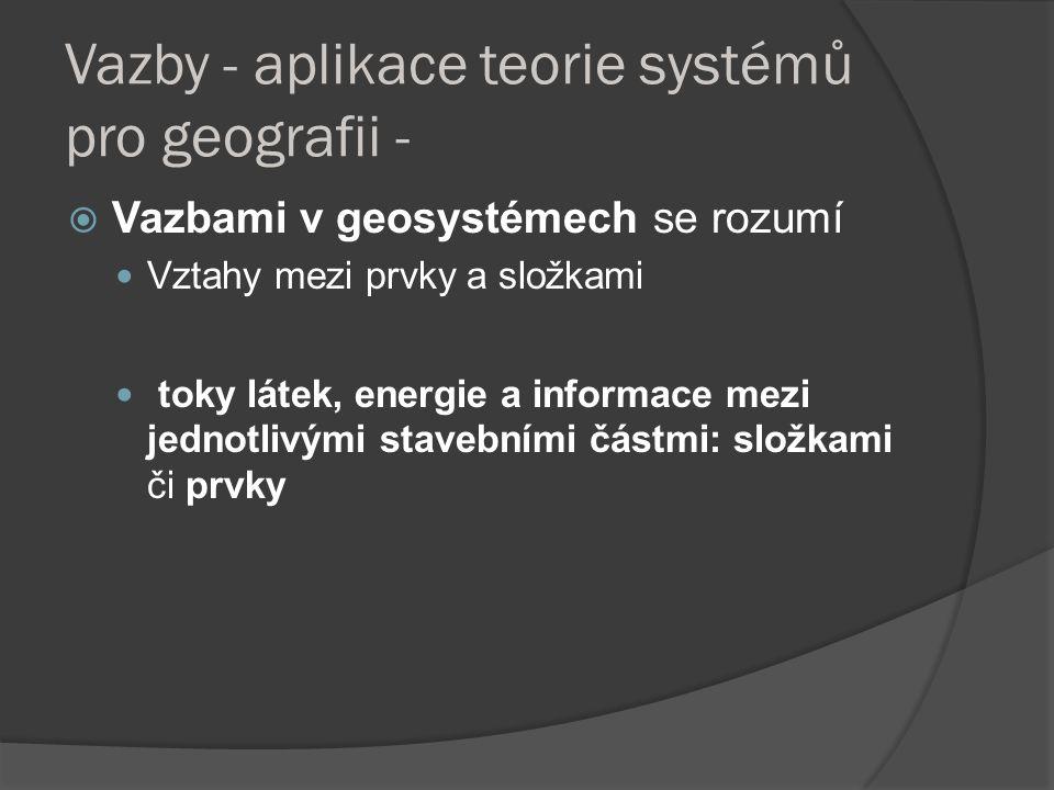 Vazby - aplikace teorie systémů pro geografii -  Vazbami v geosystémech se rozumí Vztahy mezi prvky a složkami toky látek, energie a informace mezi j