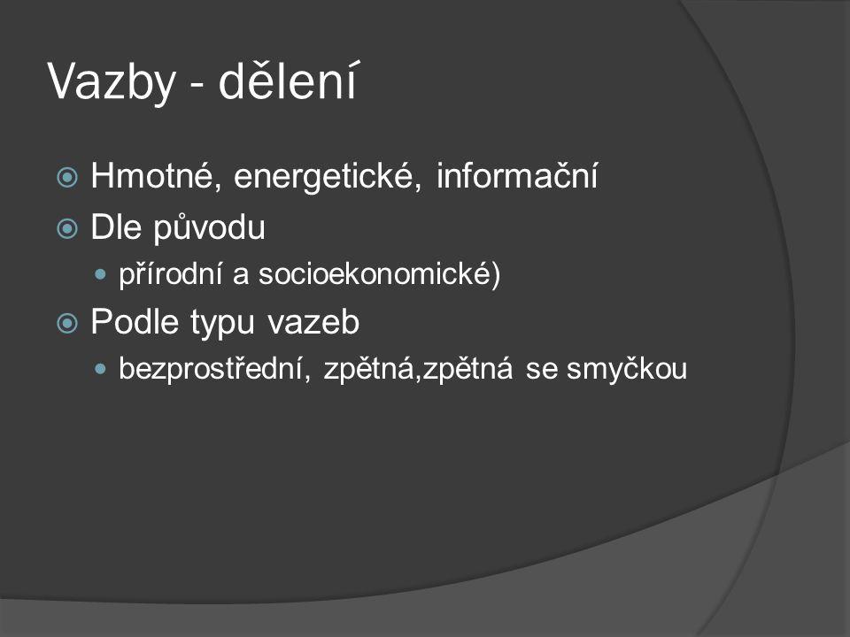 Vazby - dělení  Hmotné, energetické, informační  Dle původu přírodní a socioekonomické)  Podle typu vazeb bezprostřední, zpětná,zpětná se smyčkou