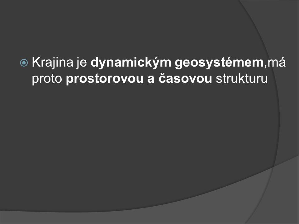  Krajina je dynamickým geosystémem,má proto prostorovou a časovou strukturu