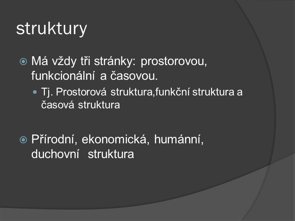 struktury  Má vždy tři stránky: prostorovou, funkcionální a časovou. Tj. Prostorová struktura,funkční struktura a časová struktura  Přírodní, ekonom