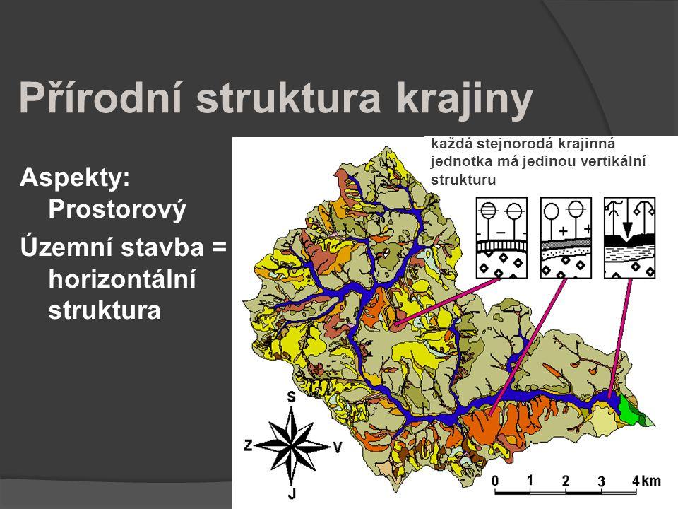 Přírodní struktura krajiny Aspekty: Prostorový Územní stavba = horizontální struktura každá stejnorodá krajinná jednotka má jedinou vertikální struktu