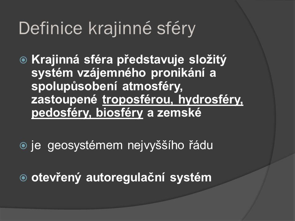 Definice krajinné sféry  Krajinná sféra představuje složitý systém vzájemného pronikání a spolupůsobení atmosféry, zastoupené troposférou, hydrosféry
