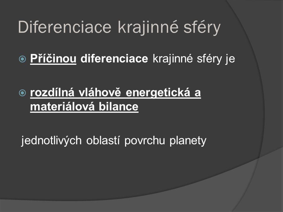 Diferenciace krajinné sféry  Příčinou diferenciace krajinné sféry je  rozdílná vláhově energetická a materiálová bilance jednotlivých oblastí povrch