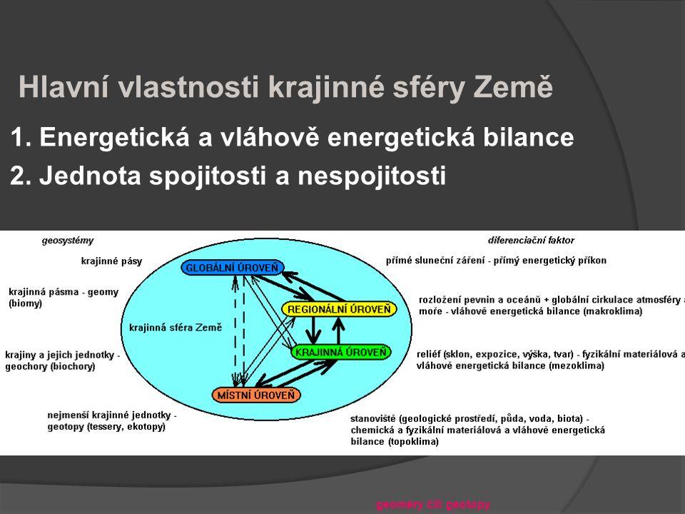 Hlavní vlastnosti krajinné sféry Země 1. Energetická a vláhově energetická bilance 2. Jednota spojitosti a nespojitosti klimatické pásy geomy geochory