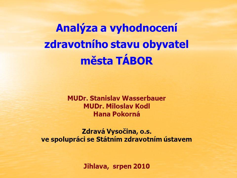 Analýza a vyhodnocení zdravotního stavu obyvatel města TÁBOR MUDr.