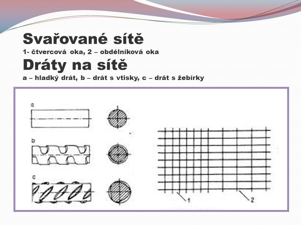 Svařované sítě 1- čtvercová oka, 2 – obdélníková oka Dráty na sítě a – hladký drát, b – drát s vtisky, c – drát s žebírky