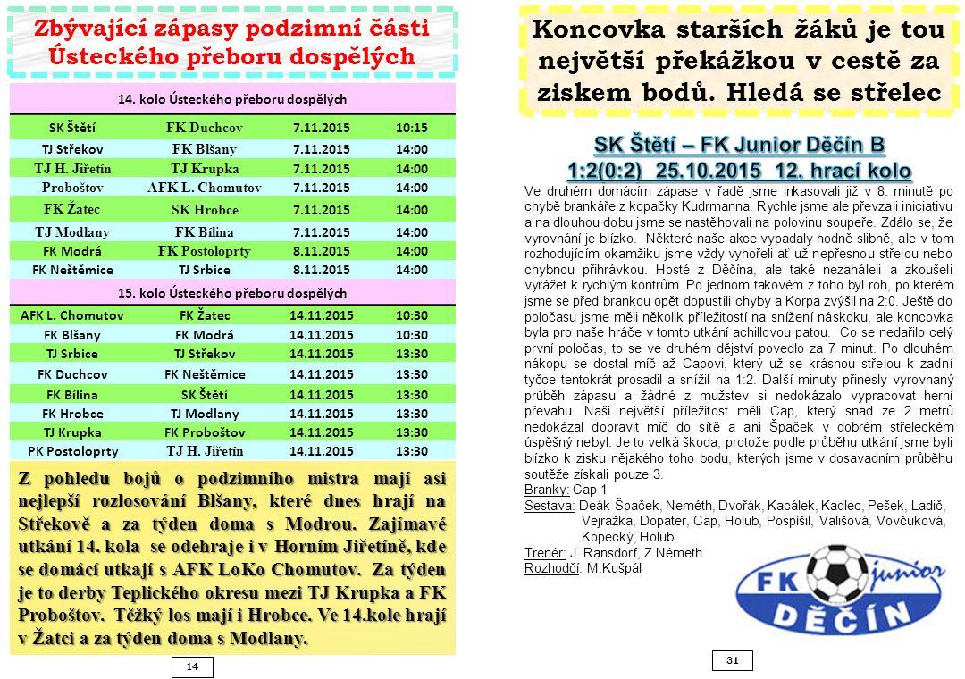 14 31 14. kolo Ústeckého přeboru dospělých SK Štětí FK Duchcov 7.11.201510:15 TJ Střekov FK Blšany 7.11.201514:00 TJ H. JiřetínTJ Krupka 7.11.201514:0