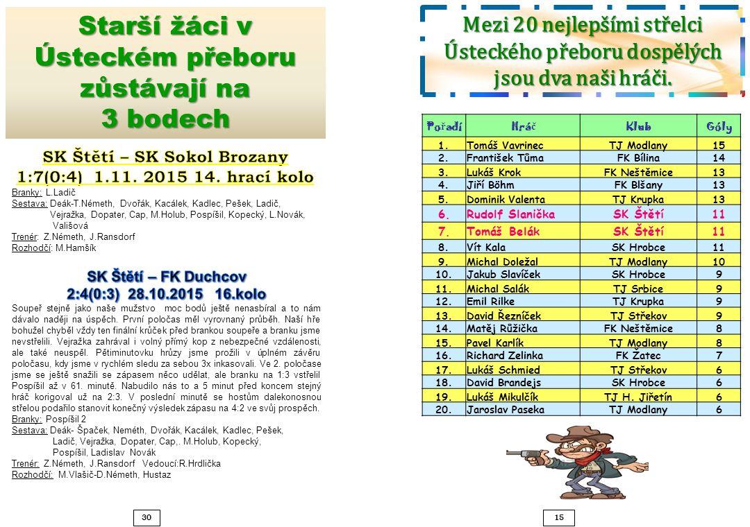 15 30 Starší žáci v Ústeckém přeboru zůstávají na 3 bodech Mezi 20 nejlepšími střelci Ústeckého přeboru dospělých jsou dva naši hráči. Po ř adíHrá č K