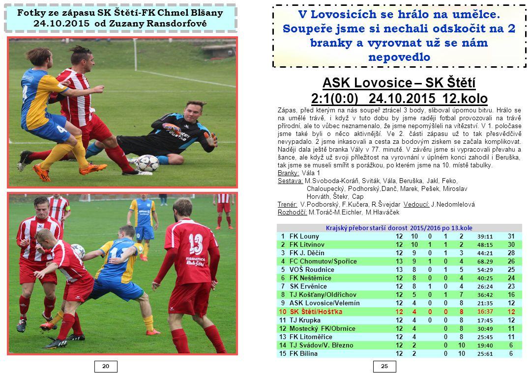 2520 ASK Lovosice – SK Štětí 2:1(0:0) 24.10.2015 12.kolo Zápas, před kterým na nás soupeř ztrácel 3 body, sliboval úpornou bitvu. Hrálo se na umělé tr