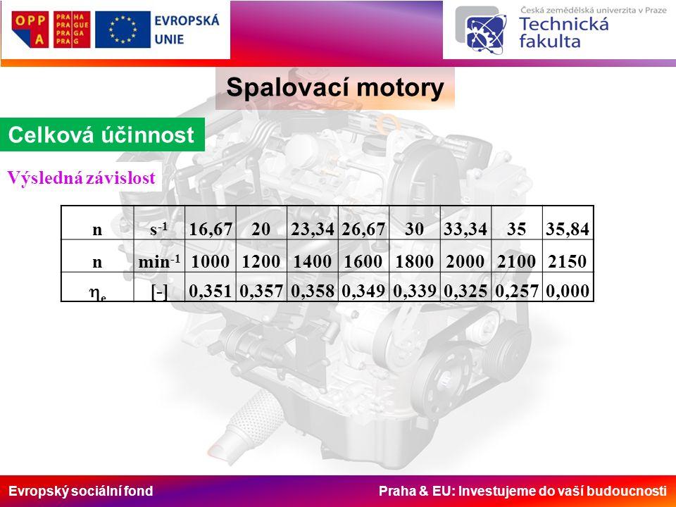 Evropský sociální fond Praha & EU: Investujeme do vaší budoucnosti Spalovací motory Celková účinnost Výsledná závislost ns -1 16,672023,3426,673033,34