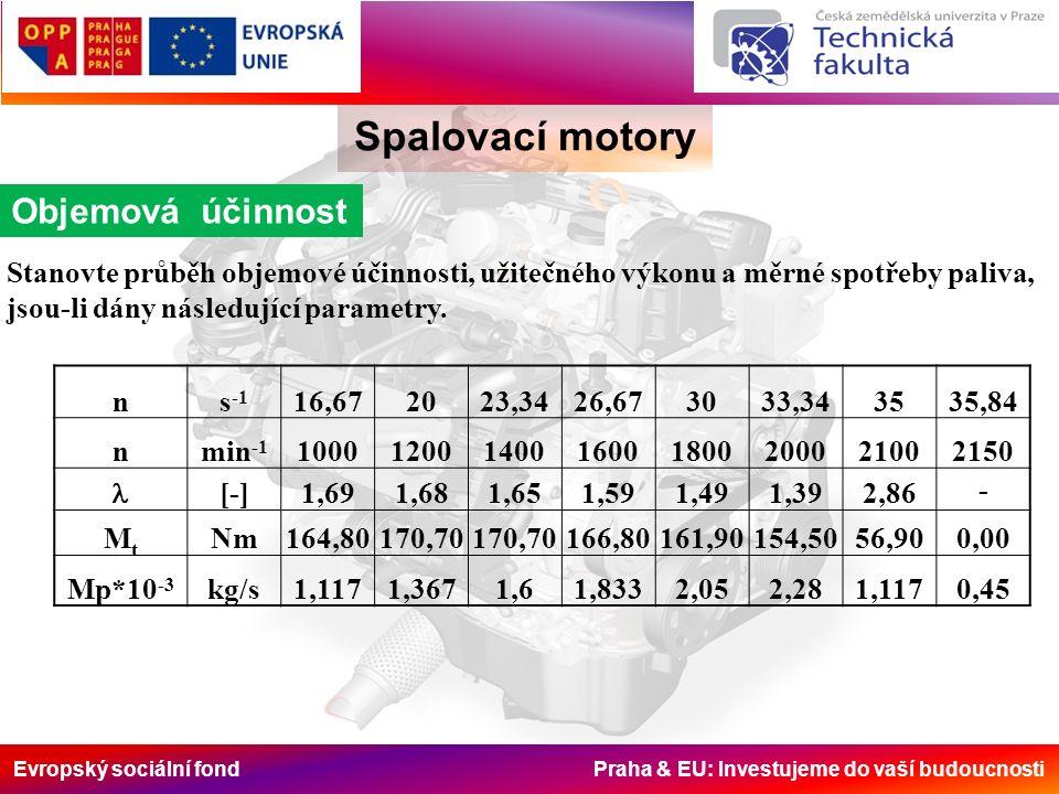 Evropský sociální fond Praha & EU: Investujeme do vaší budoucnosti Spalovací motory Objemová účinnost Stanovte průběh objemové účinnosti, užitečného v