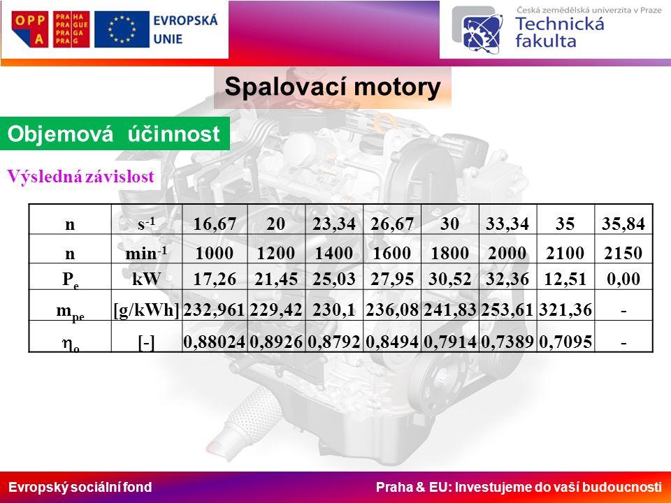 Evropský sociální fond Praha & EU: Investujeme do vaší budoucnosti Spalovací motory Objemová účinnost ns -1 16,672023,3426,673033,343535,84 nmin -1 10
