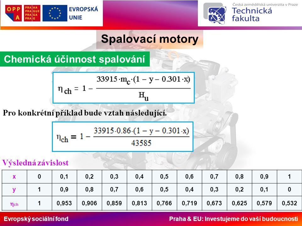 Evropský sociální fond Praha & EU: Investujeme do vaší budoucnosti Spalovací motory Mechanická účinnost Stanovte mechanickou účinnost pro motor o ztrátovém výkonu P z = 5,45 kW.