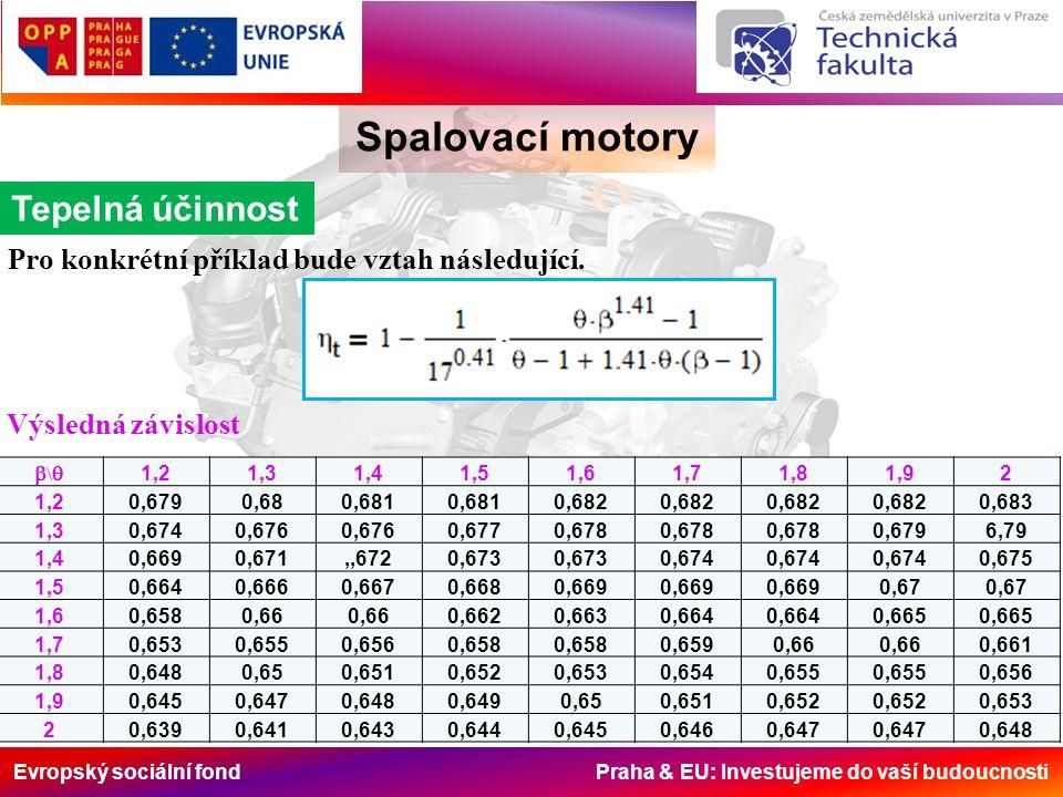 Evropský sociální fond Praha & EU: Investujeme do vaší budoucnosti Spalovací motory Tepelná účinnost Stručný rozbor S rostoucí hodnotou  roste hodnota  t, s růstem  se tepelná účinnost.