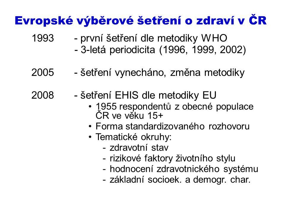Evropské výběrové šetření o zdraví v ČR 1993- první šetření dle metodiky WHO - 3-letá periodicita (1996, 1999, 2002) 2005- šetření vynecháno, změna metodiky 2008 - šetření EHIS dle metodiky EU 1955 respondentů z obecné populace ČR ve věku 15+ Forma standardizovaného rozhovoru Tematické okruhy: -zdravotní stav -rizikové faktory životního stylu -hodnocení zdravotnického systému -základní socioek.