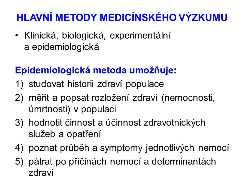 HLAVNÍ METODY MEDICÍNSKÉHO VÝZKUMU Klinická, biologická, experimentální a epidemiologická Epidemiologická metoda umožňuje: 1)studovat historii zdraví populace 2)měřit a popsat rozložení zdraví (nemocnosti, úmrtnosti) v populaci 3)hodnotit činnost a účinnost zdravotnických služeb a opatření 4)poznat průběh a symptomy jednotlivých nemocí 5)pátrat po příčinách nemocí a determinantách zdraví