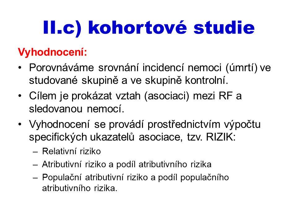 II.c) kohortové studie Vyhodnocení: Porovnáváme srovnání incidencí nemoci (úmrtí) ve studované skupině a ve skupině kontrolní. Cílem je prokázat vztah