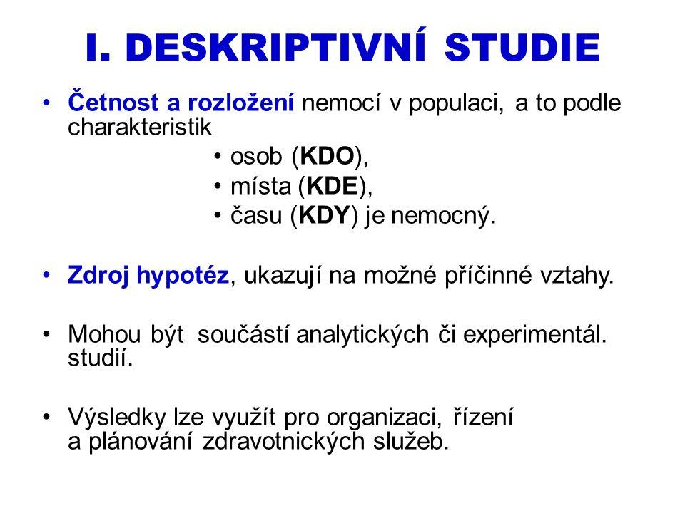 I. DESKRIPTIVNÍ STUDIE Četnost a rozložení nemocí v populaci, a to podle charakteristik osob (KDO), místa (KDE), času (KDY) je nemocný. Zdroj hypotéz,