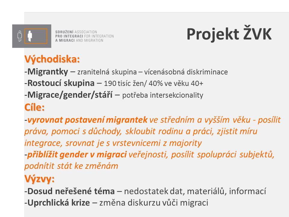 Projekt ŽVK Východiska: -Migrantky – zranitelná skupina – vícenásobná diskriminace -Rostoucí skupina – 190 tisíc žen/ 40% ve věku 40+ -Migrace/gender/