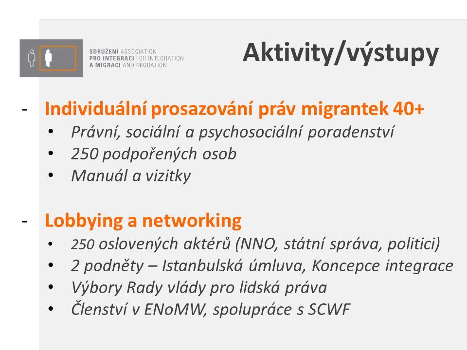 Aktivity/výstupy -Individuální prosazování práv migrantek 40+ Právní, sociální a psychosociální poradenství 250 podpořených osob Manuál a vizitky -Lobbying a networking 250 oslovených aktérů (NNO, státní správa, politici) 2 podněty – Istanbulská úmluva, Koncepce integrace Výbory Rady vlády pro lidská práva Členství v ENoMW, spolupráce s SCWF