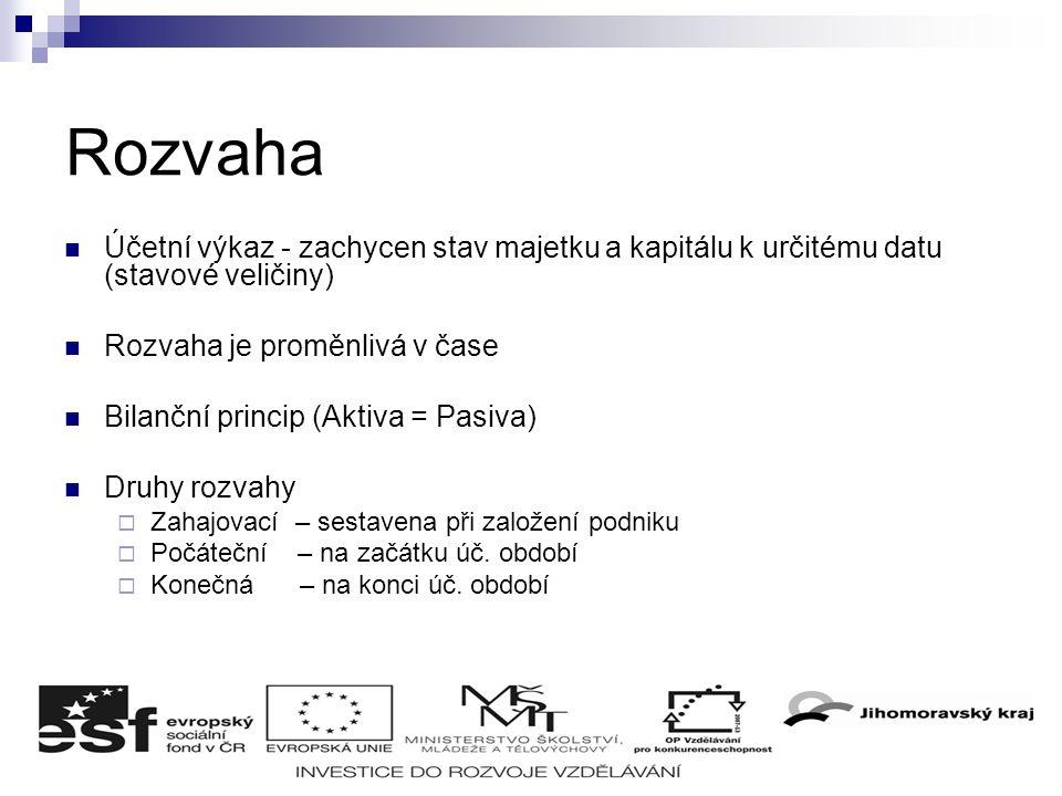 Rozvaha – struktura rozvahy AKTIVA SA – DHM, DNM DFM OA – Peníze Pohledávky Materiál Zboží Výrobky Polotovary aj.