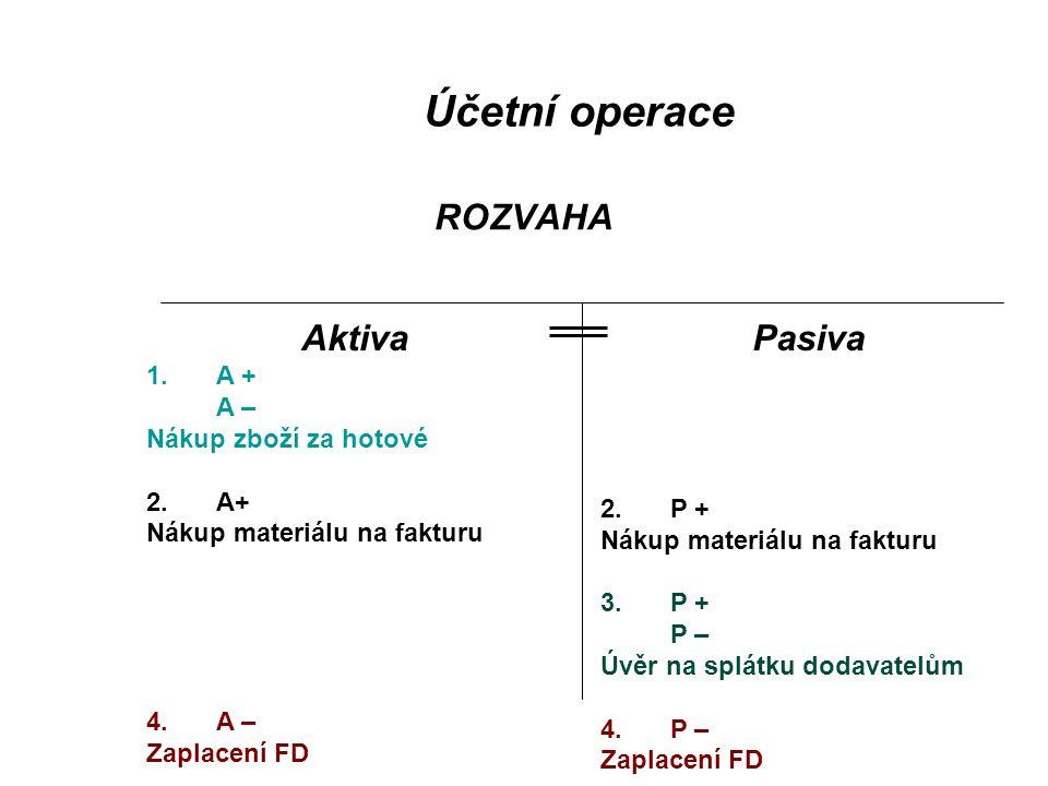 Účetní operace ROZVAHA Aktiva 1.
